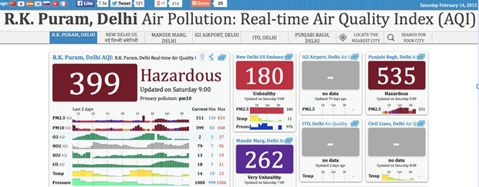 Boyce--air quality readings